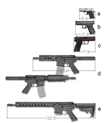 "Size comparison of various firearms. The AR-15 ""pistol"" at position ""d"" and immediately below. Photo credit: thetruthaboutguns.com"